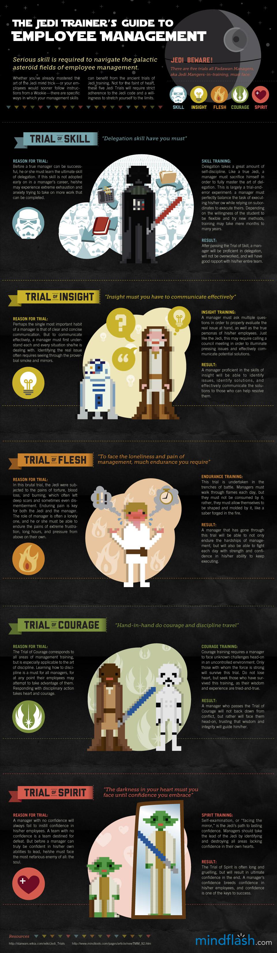 O Guia de Treinamento Jedi para o Gerenciamento de Pessoas [Infográfico]