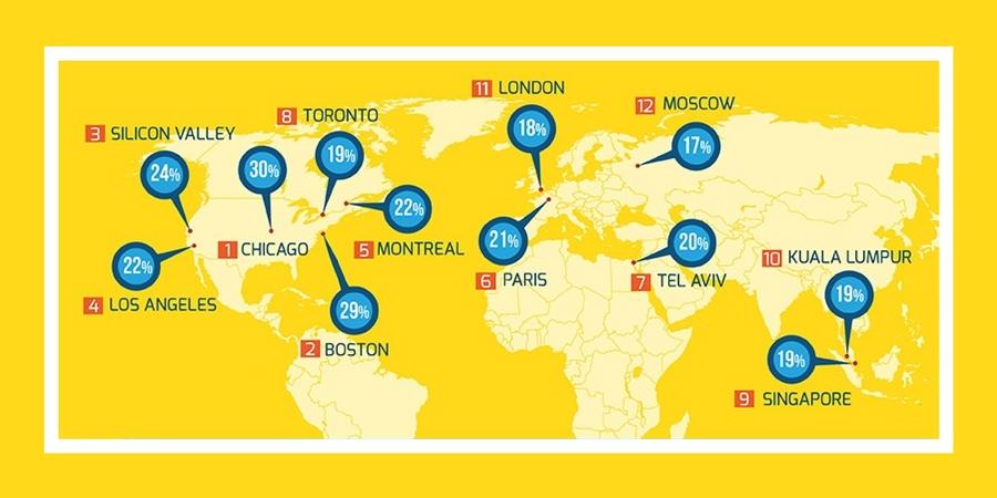 As Mulheres na Industria de Tecnologia - Mapa