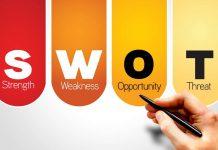Importância da Análise SWOT em Pequenas e Médias Empresas